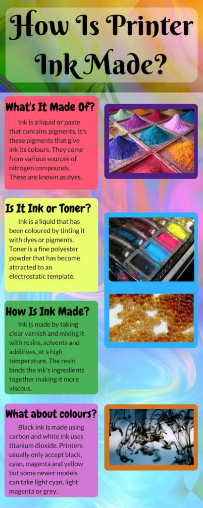 what is ink made of